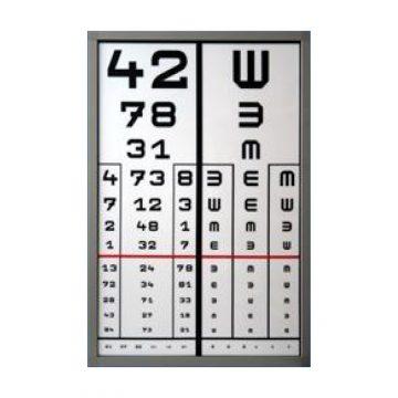 látásélesség 1 2