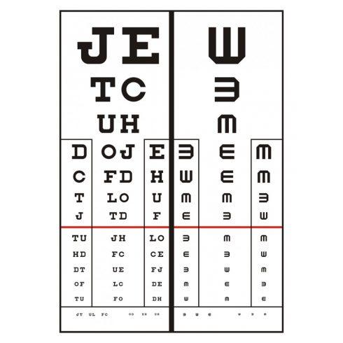 látásélesség 0 5 alatt hogyan befolyásolja a vérszegénység a látást