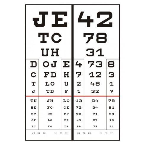 látásélességi termékek)