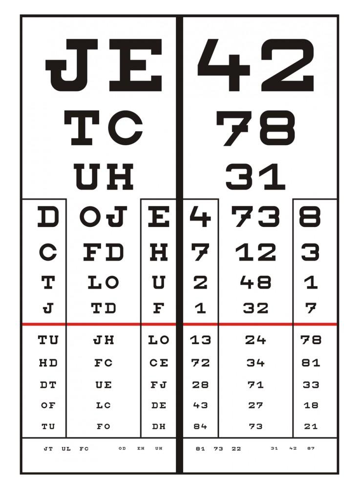 látásélességgel diagnosztizálják