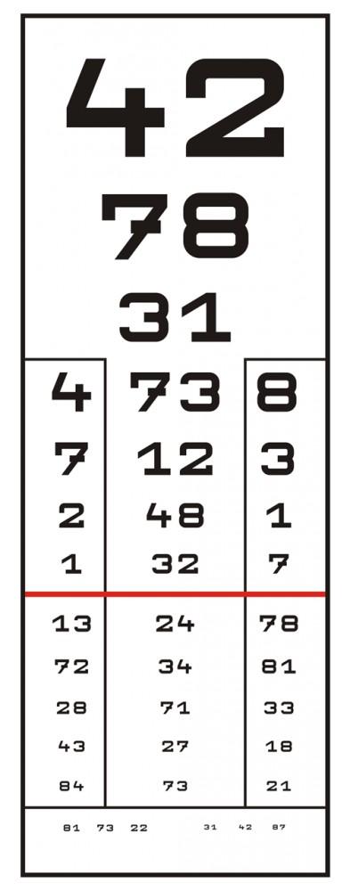 váltságdíjas látásvizsgálati táblázat
